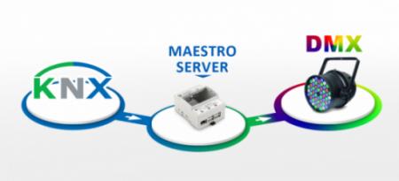 Maestro KNX Server DMX Gateway