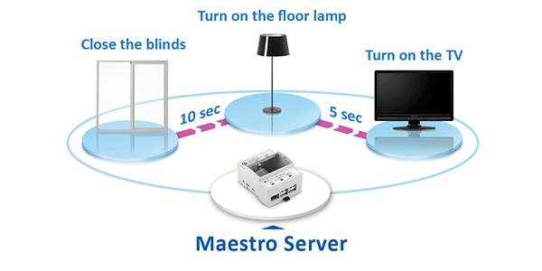 Macros Scenes, Application KNX, Maestro