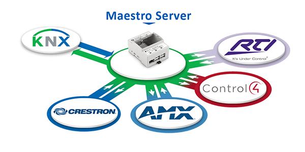 Passerelle ASCII KNX, Maestro Server, Solución Servidor KNX