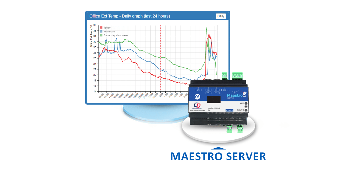 Maestro KNX TouchScreen Server