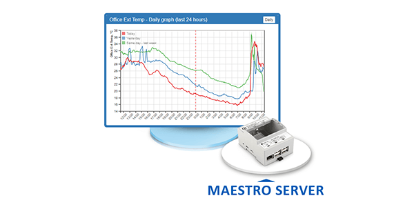 KNX Grafiken, Maestro server, Cdinnovation