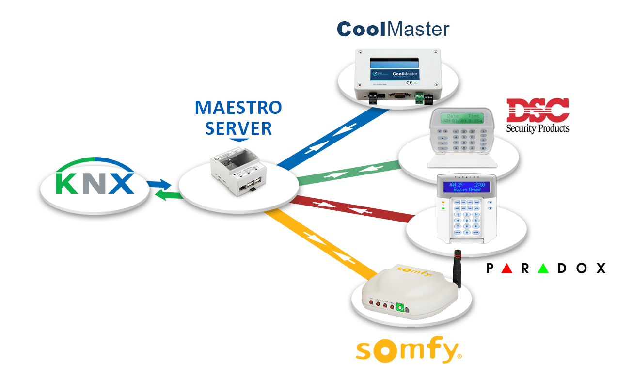 Maestro KNX Server Proprietary Protocols