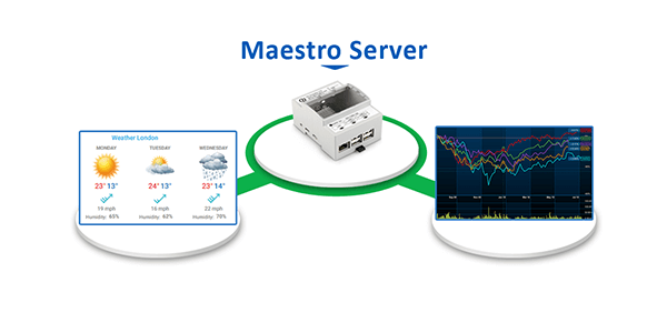cd innovation, maestro server, widgets