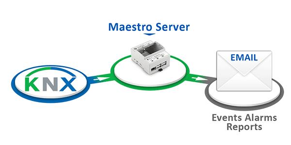 Email, Maestro Server, KNX, Serveur KNX