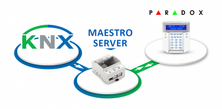 Maestro Knx touch screen