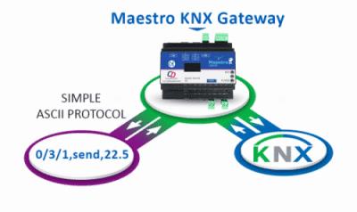 KNX Gateway - Maestro