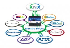 iOT KNX Gateway